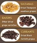 raisins_2